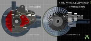 AXI90047a